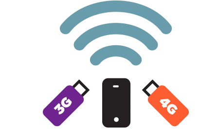 Connectify Hotspot 3G and 4G Diagram
